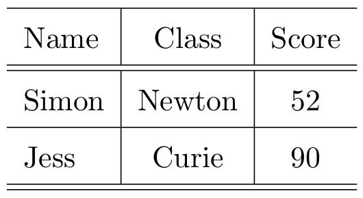 how to make text left justified in tables in latex